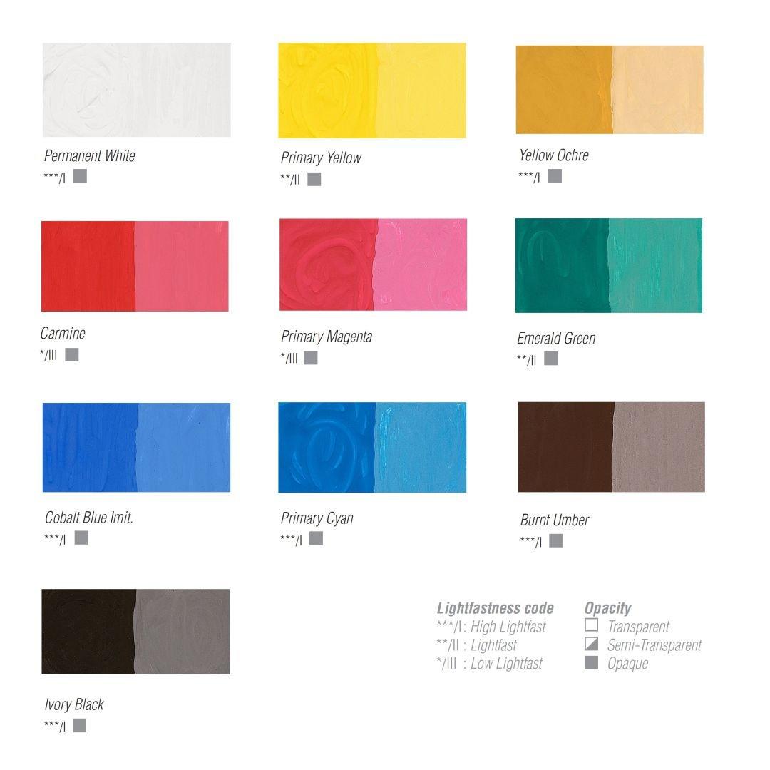 Pebeo Studio Gouache Super Maquette Assorted Set of 10 colours - 20 ml tubes